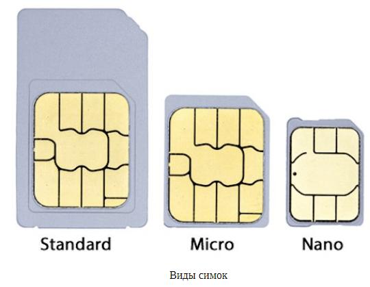 Как обрезать стандартную Sim-карту под Micro Sim?