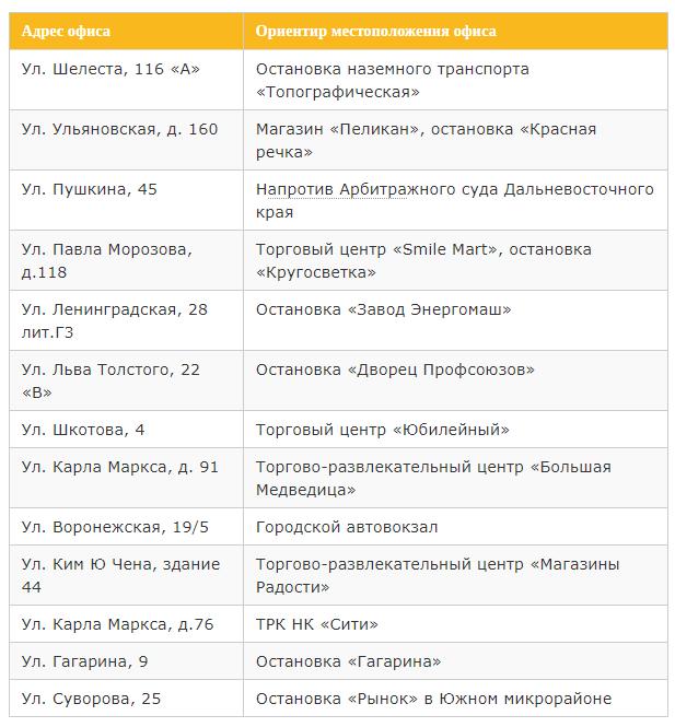 Адреса офисов Билайн в Хабаровске