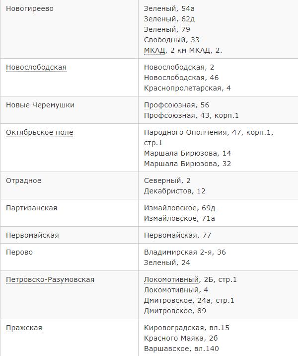 Как найти офисы Билайн в Москве по станциям метро?