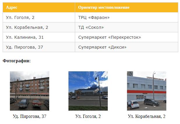 офисы в фрунзенском районе ярославля