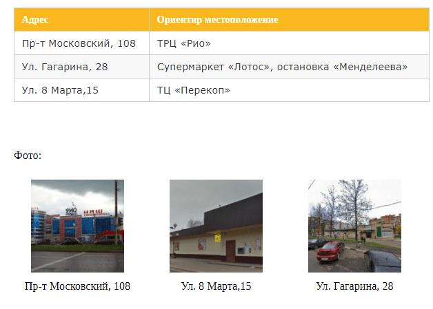 офисы в красноперекопском районе ярославля