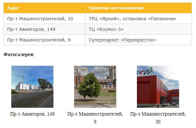 офисы в заволжском районе ярославля
