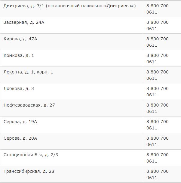 Адреса салонов связи Билайн в Омске - перечень, телефоны, нахождение на карте