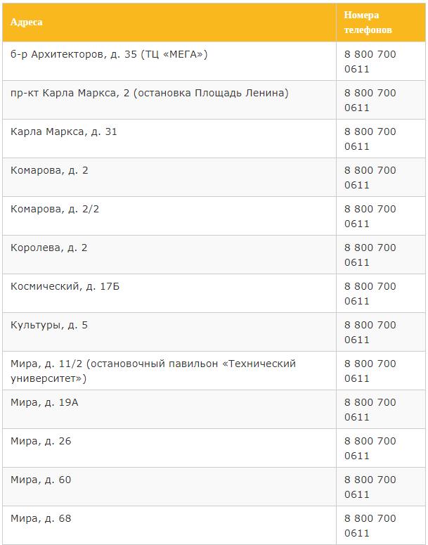 список адресов билайна в омске