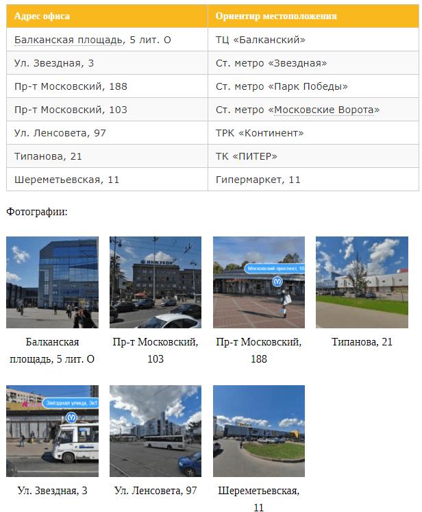 адреса офисов в Петербурге в Московском районе