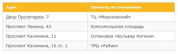 адреса офисов билайна в пролетарском районе твери