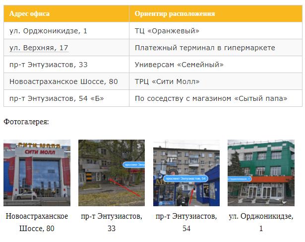 Адреса и телефоны отделений Билайн в Саратове