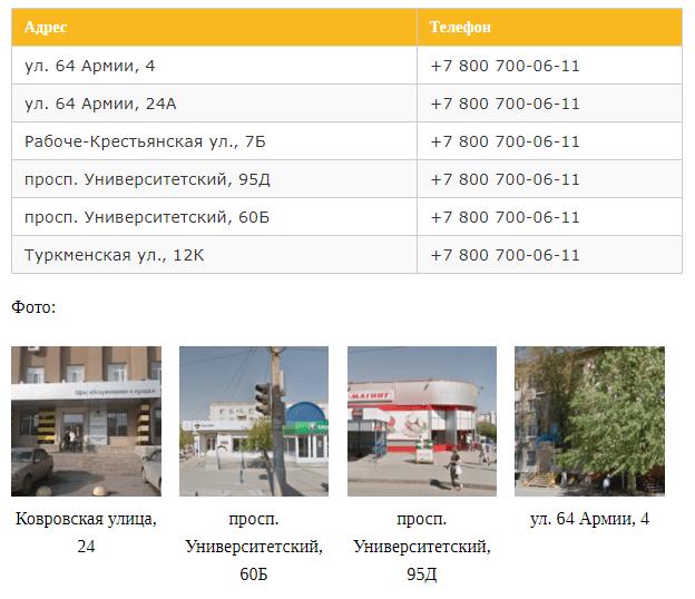 Адреса и телефоны офисов Билайн в Волгограде