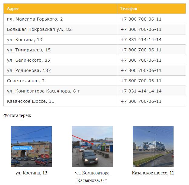 Адреса офисов Билайн в Нижнем Новгороде